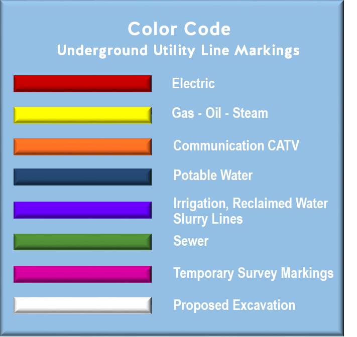 UNDERGROUND UTILITY MARKINGS